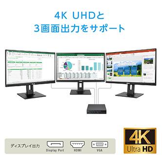 4K HUDと3画面出力をサポート