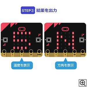 STEP③ 結果を出力